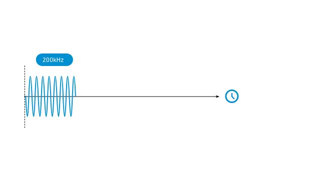 диаграмма-широкополосного-сканирования